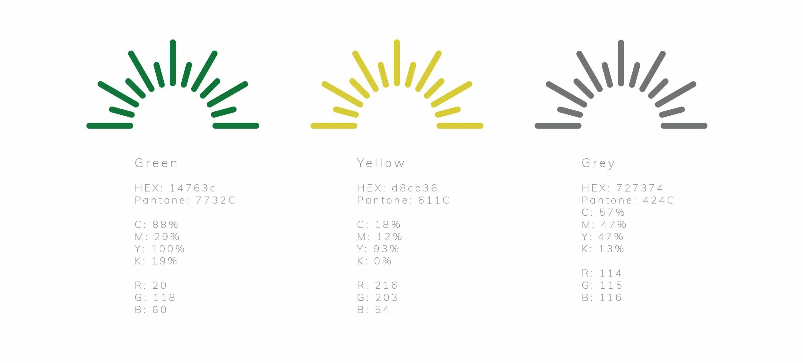 Beach_Citites_Solar_2019_Brand_Guide_StellenDesign
