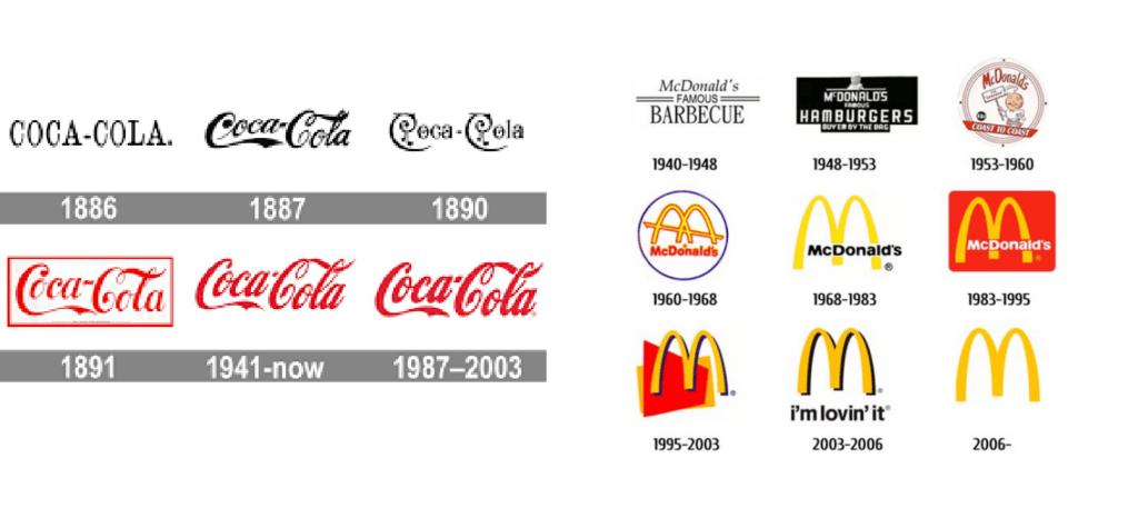 Stellen Design Branding Agency in Los Angeles Article based on successful rebrands highlighting the McDonalds Logo