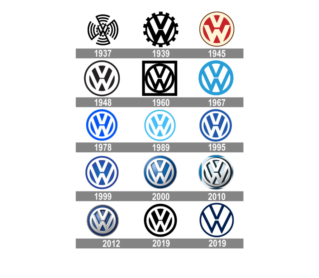 Stellen Design Branding Agency in Los Angeles Article based on successful rebrands highlighting the Volks Wagon Logo